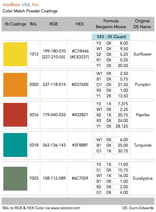 modbox | color match